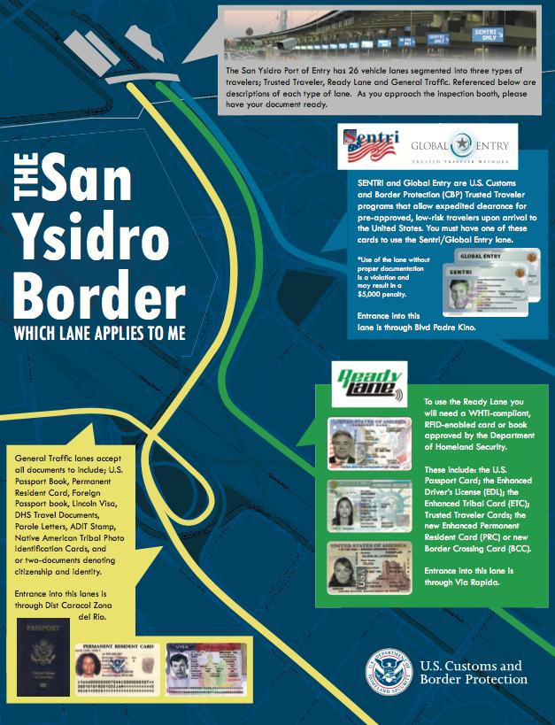 San Ysidro Border Crossing Baja California